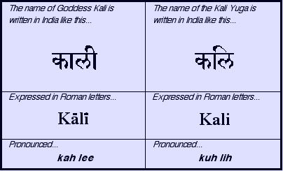 As written in India, the two words look quite different. They are pronounced differently too.